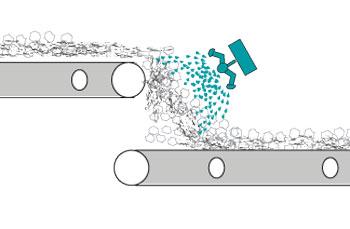 Wasserdüse an Bandübergabestelle | Automatische Altsandvorbefeuchtung FRS-A