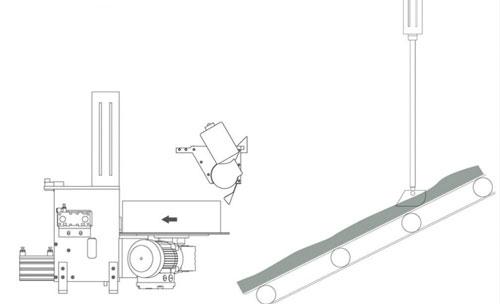 Veranschaulichung Automatische Sandprüfsysteme SPC IV - Entnahme Förderband